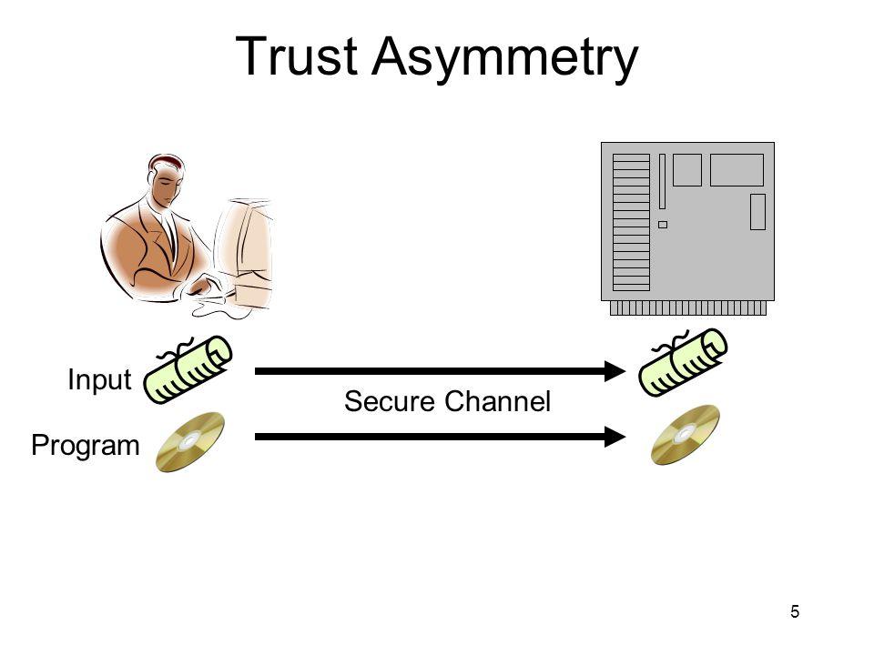 6 Trust Asymmetry Input Program Secure Channel Output