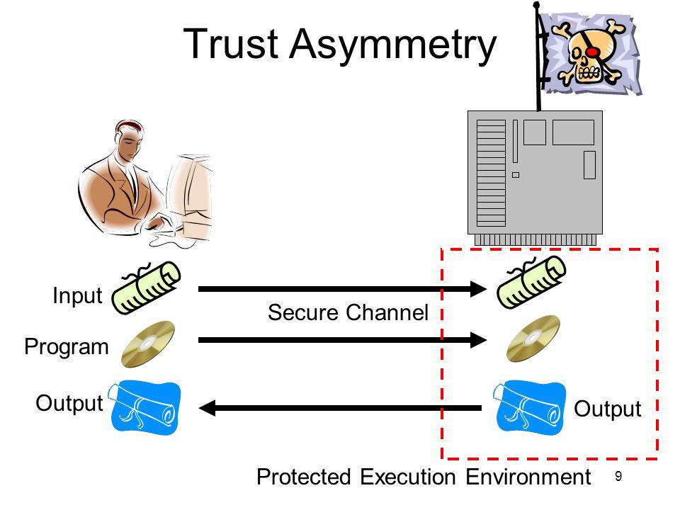 10 Trust Asymmetry Provider need not trust user at all User must trust provider completely