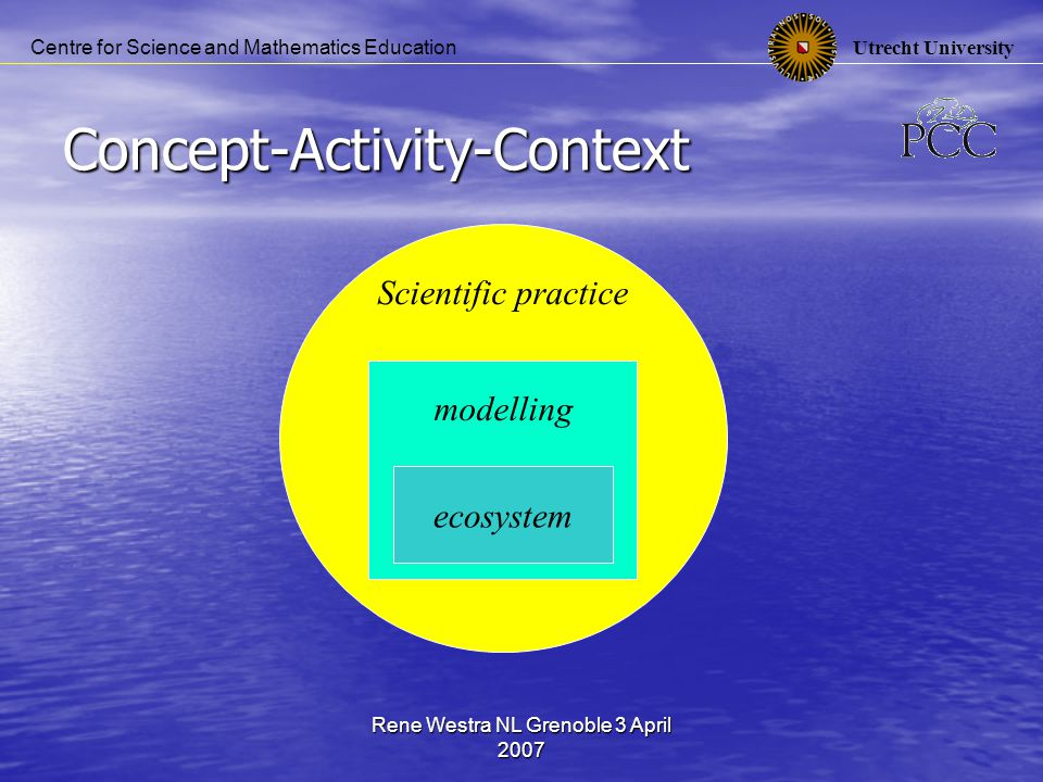 Utrecht University Centre for Science and Mathematics Education Rene Westra NL Grenoble 3 April 2007 Concept-Activity-Context Scientific practice modelling ecosystem