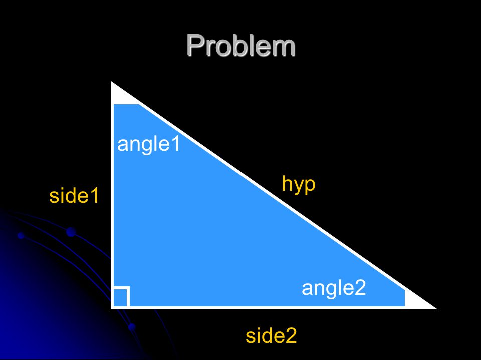 Defining Diagram InputsProcessingOutput hypside1 Prompt for and get hyp and side1 Calculate side2 (Pythagorean theorem) Calculate angle1 and angle2 Display results side2angle1angle2
