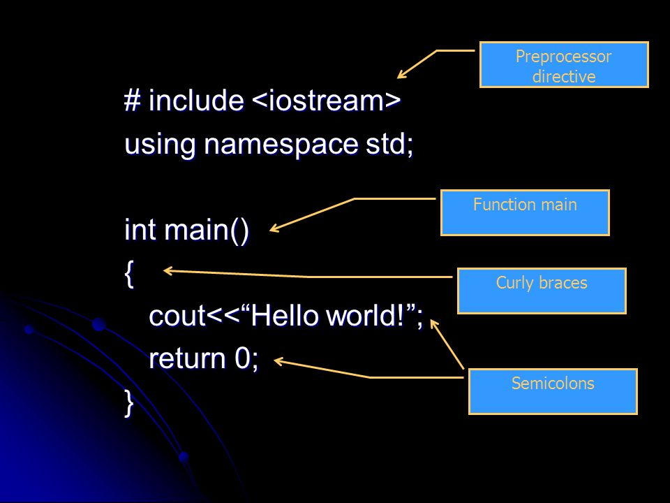 # include # include using namespace std; int main() { cout<< Hello world! ; cout<< Hello world! ; return 0; return 0;} Preprocessor directive Function main Semicolons Curly braces