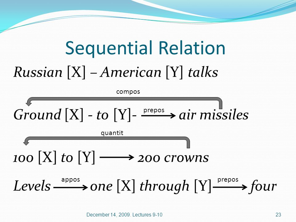 Sequential Relation Russian [X] – American [Y] talks Ground [X] - to [Y]- air missiles 100 [X] to [Y] 200 crowns Levels one [X] through [Y] four December 14, 2009.