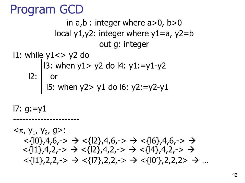 42 Program GCD in a,b : integer where a>0, b>0 local y1,y2: integer where y1=a, y2=b out g: integer l1: while y1<> y2 do l3: when y1> y2 do l4: y1:=y1