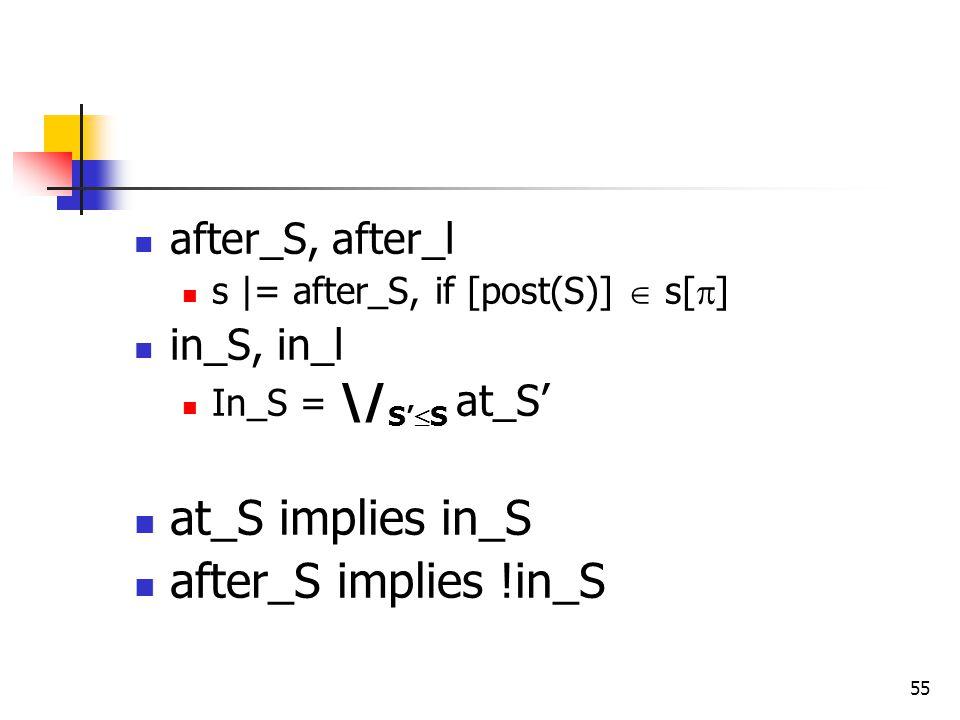 55 after_S, after_l s |= after_S, if [post(S)]  s[  ] in_S, in_l In_S = \/ S'  S at_S' at_S implies in_S after_S implies !in_S