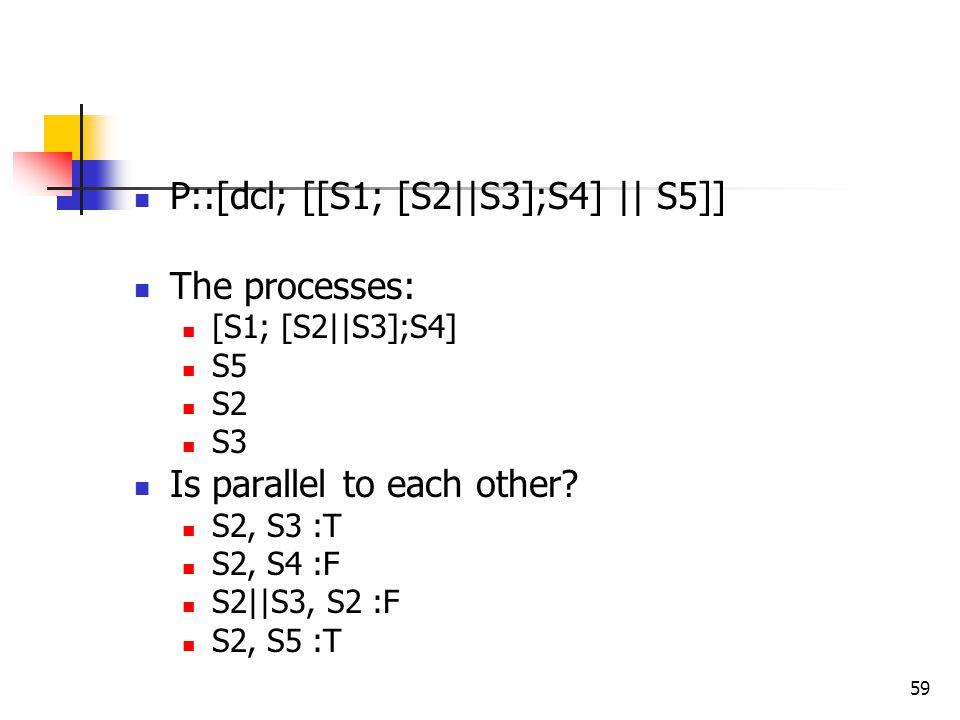 59 P::[dcl; [[S1; [S2||S3];S4] || S5]] The processes: [S1; [S2||S3];S4] S5 S2 S3 Is parallel to each other? S2, S3 :T S2, S4 :F S2||S3, S2 :F S2, S5 :