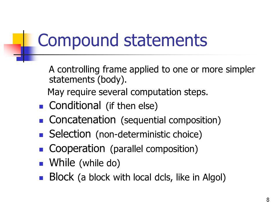 39 The Initial Condition [dcl; [P 1 :: [l m : S 1 ] || … || P m ::[l m : S m ]]]  is the data precondition of the program.