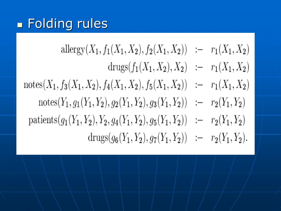 Folding rules Folding rules