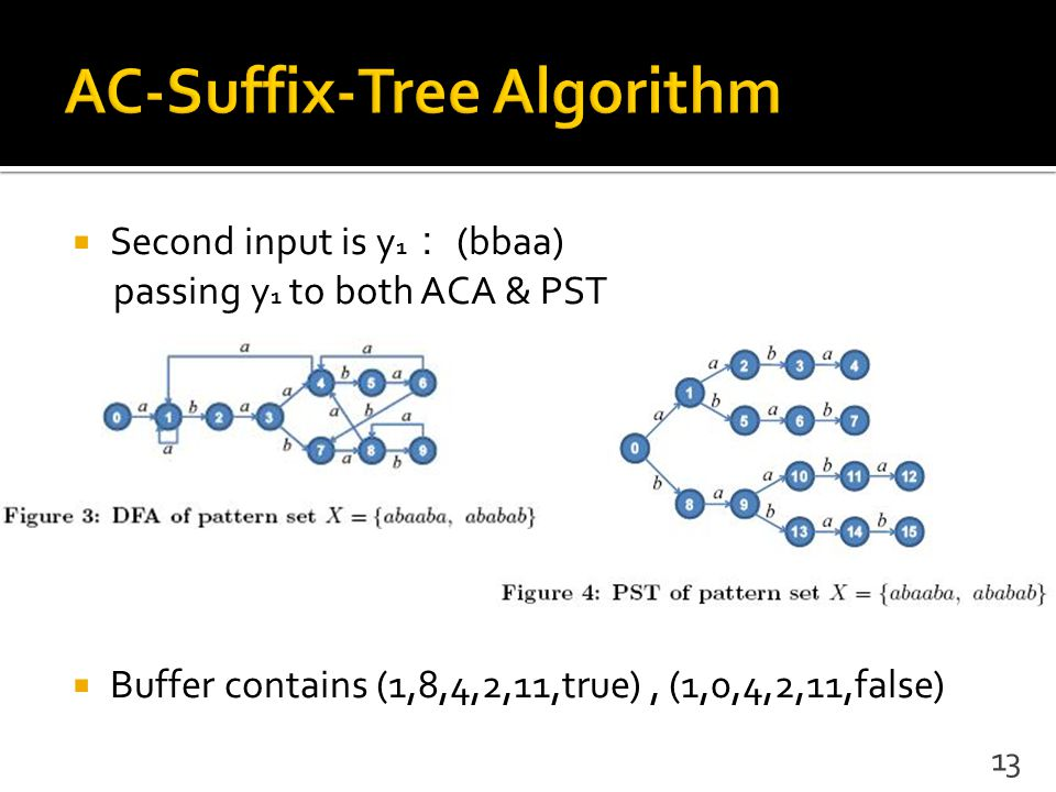  Second input is y 1 : (bbaa) passing y 1 to both ACA & PST  Buffer contains (1,8,4,2,11,true), (1,0,4,2,11,false) 13