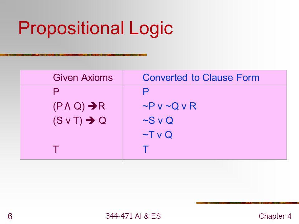 344-471 AI & ESChapter 4 6 Propositional Logic Given Axioms Converted to Clause FormP (P Q)  R~P v ~Q v R (S v T)  Q~S v Q ~T v QT