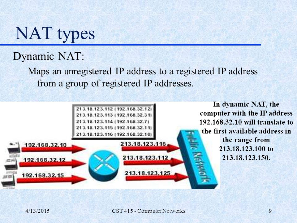 4/13/2015CST 415 - Computer Networks10 NAT types Overloading NAT: A form of dynamic NAT that maps multiple unregistered IP addresses to a single registered IP address by using different ports.