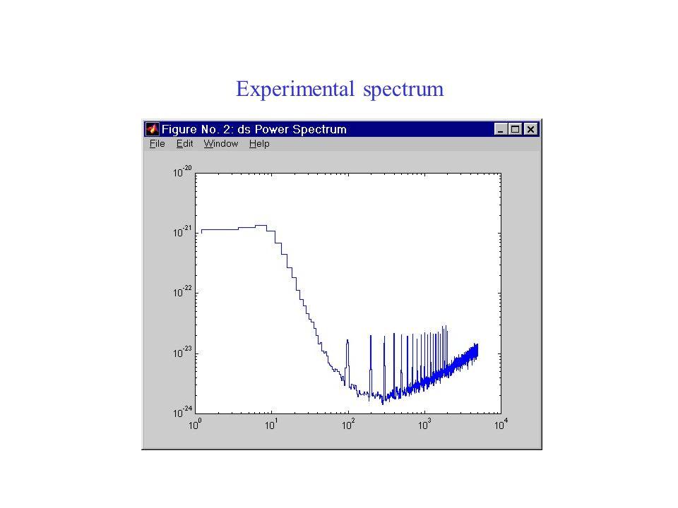 Experimental spectrum