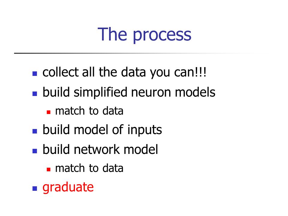 The process collect all the data you can!!.