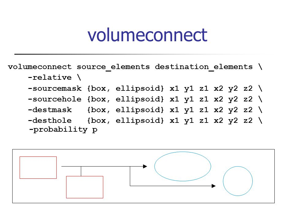 volumeconnect volumeconnect source_elements destination_elements \ -relative \ -sourcemask {box, ellipsoid} x1 y1 z1 x2 y2 z2 \ -sourcehole {box, ellipsoid} x1 y1 z1 x2 y2 z2 \ -destmask {box, ellipsoid} x1 y1 z1 x2 y2 z2 \ -desthole {box, ellipsoid} x1 y1 z1 x2 y2 z2 \ -probability p