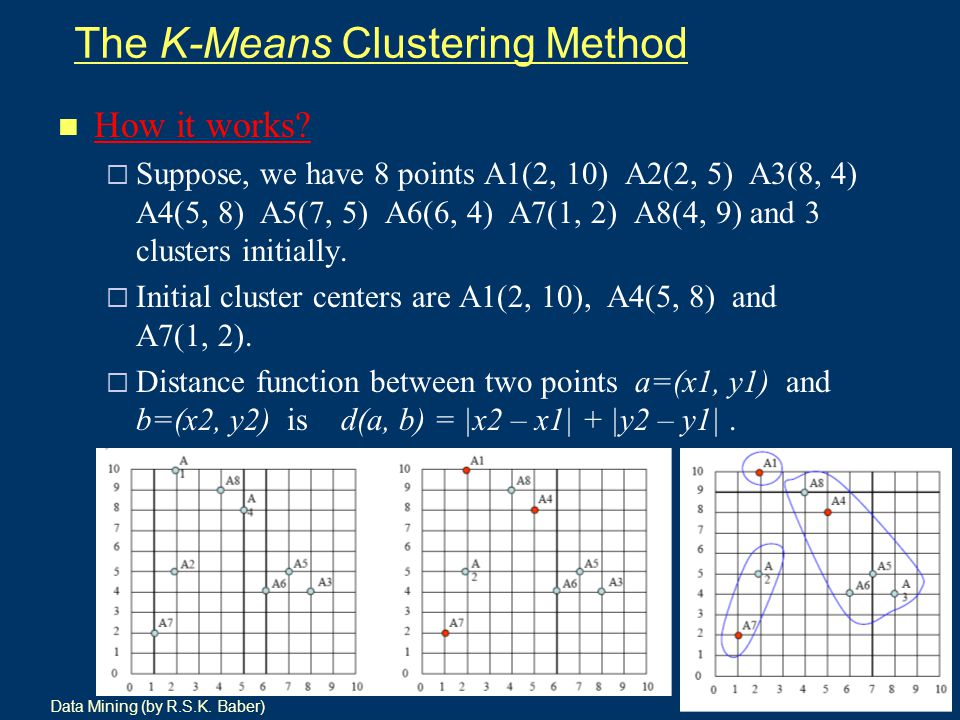 Data Mining (by R.S.K. Baber) 7 The K-Means Clustering Method How it works.