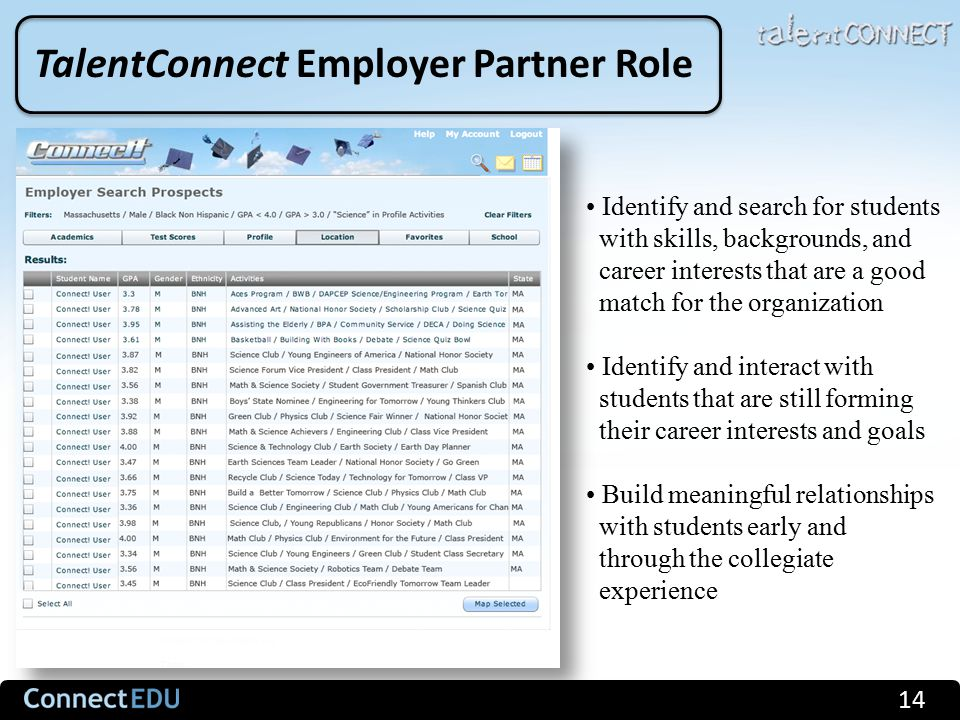 14 TalentConnect Employer Partner Role Identify and search for students with skills, backgrounds, and career interests that are a good match for the organization Identify and interact with students that are still forming their career interests and goals Build meaningful relationships with students early and through the collegiate experience