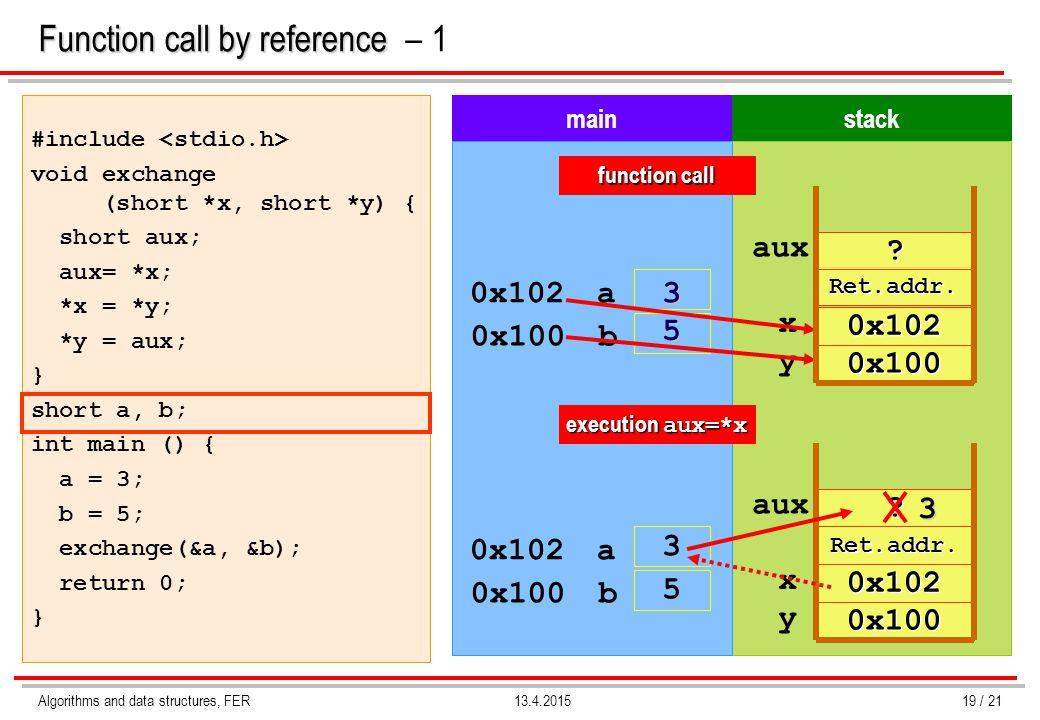 Algorithms and data structures, FER13.4.2015 Function call by reference Function call by reference – 1 #include void exchange (short *x, short *y) { s