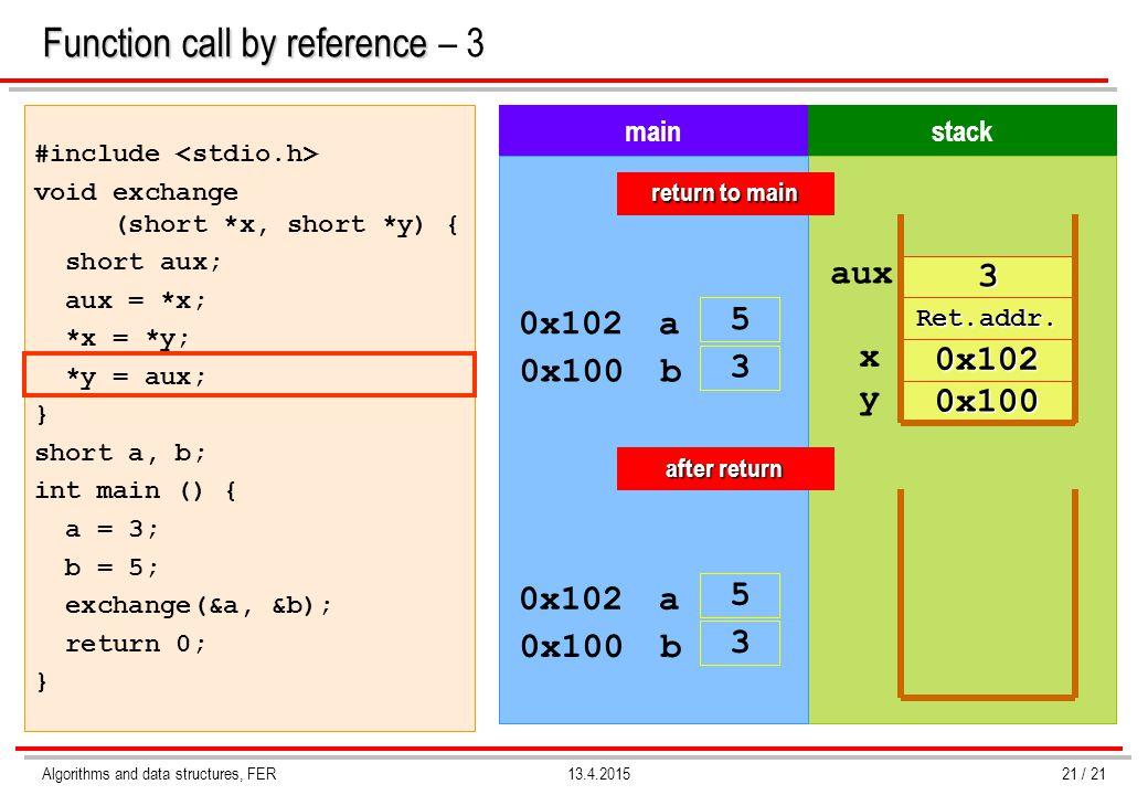 Algorithms and data structures, FER13.4.2015 Function call by reference Function call by reference – 3 #include void exchange (short *x, short *y) { s