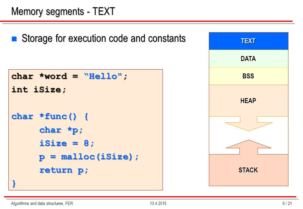 """Algorithms and data structures, FER13.4.2015 n Storage for execution code and constants Memory segments - TEXT TEXT DATA BSS HEAP STACK char *word = """""""