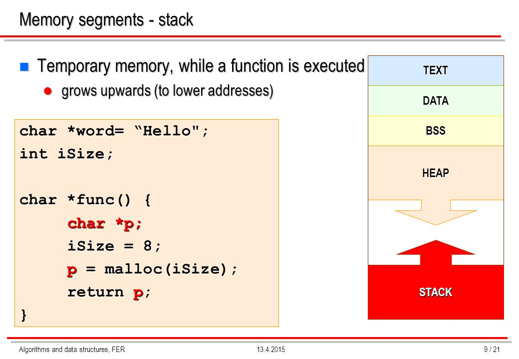 Algorithms and data structures, FER13.4.2015 Memory segments - stack n Temporary memory, while a function is executed grows upwards (to lower addresse