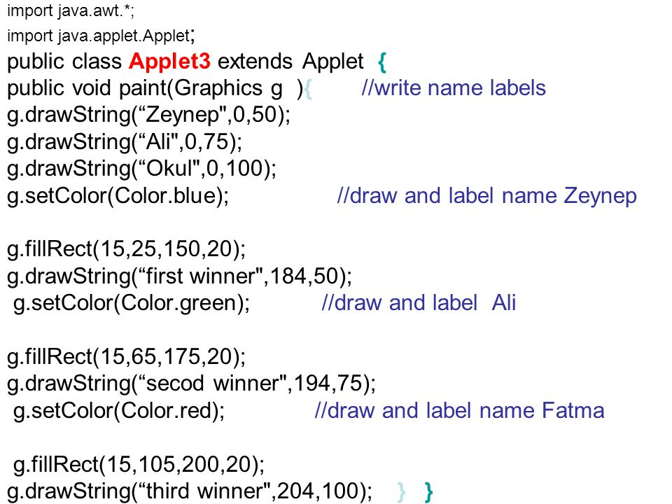 import java.awt.*; import java.applet.Applet ; public class Applet3 extends Applet { public void paint(Graphics g ){ //write name labels g.drawString( Zeynep ,0,50); g.drawString( Ali ,0,75); g.drawString( Okul ,0,100); g.setColor(Color.blue); //draw and label name Zeynep g.fillRect(15,25,150,20); g.drawString( first winner ,184,50); g.setColor(Color.green); //draw and label Ali g.fillRect(15,65,175,20); g.drawString( secod winner ,194,75); g.setColor(Color.red); //draw and label name Fatma g.fillRect(15,105,200,20); g.drawString( third winner ,204,100); } }