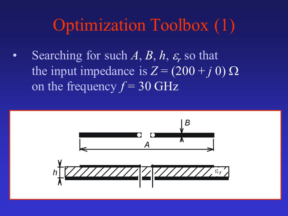 Optimization Toolbox (1) Searching for such A, B, h,  r so that the input impedance is Z = (200 + j 0)  on the frequency f = 30 GHz