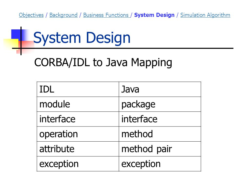 System Design CORBA/IDL to Java Mapping IDLJava modulepackage interface operationmethod attributemethod pair exception ObjectivesObjectives / Background / Business Functions / System Design / Simulation AlgorithmBackgroundBusiness Functions Simulation Algorithm