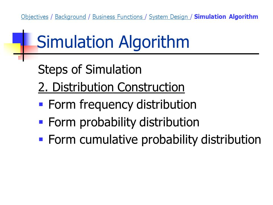 Simulation Algorithm Steps of Simulation 2.