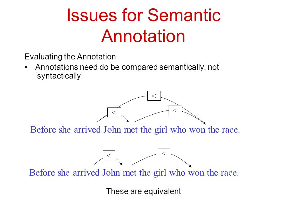 Issues for Semantic Annotation Evaluating the Annotation Annotations need do be compared semantically, not 'syntactically' These are equivalent < < <