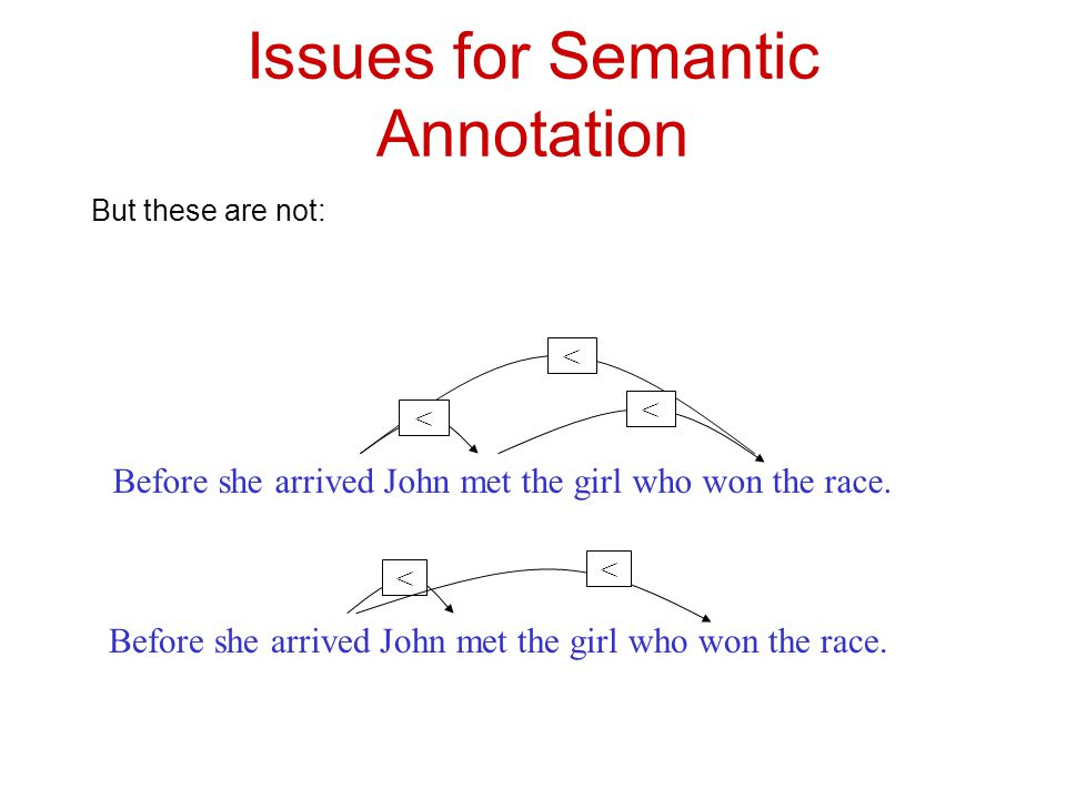 Issues for Semantic Annotation But these are not: < < < Before she arrived John met the girl who won the race. < <