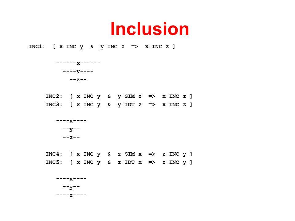 Inclusion INC1: [ x INC y & y INC z => x INC z ] ------x------ ----y---- --z-- INC2: [ x INC y & y SIM z => x INC z ] INC3: [ x INC y & y IDT z => x I
