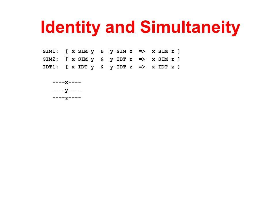 Identity and Simultaneity SIM1: [ x SIM y & y SIM z => x SIM z ] SIM2: [ x SIM y & y IDT z => x SIM z ] IDT1: [ x IDT y & y IDT z => x IDT z ] ----x--