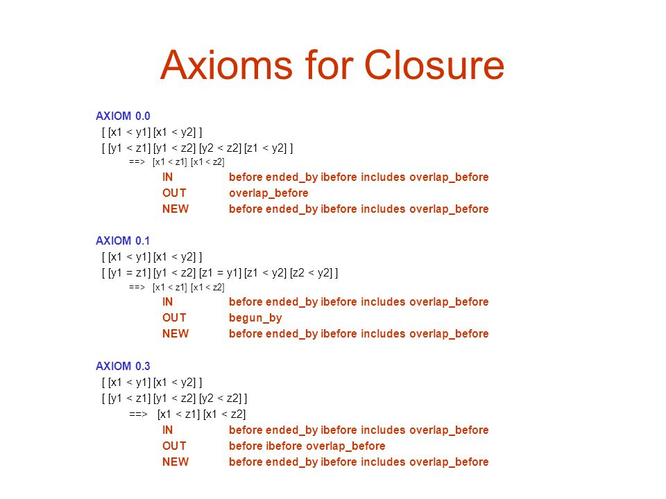Axioms for Closure AXIOM 0.0 [ [x1 < y1] [x1 < y2] ] [ [y1 < z1] [y1 < z2] [y2 < z2] [z1 < y2] ] ==> [x1 < z1] [x1 < z2] INbefore ended_by ibefore inc