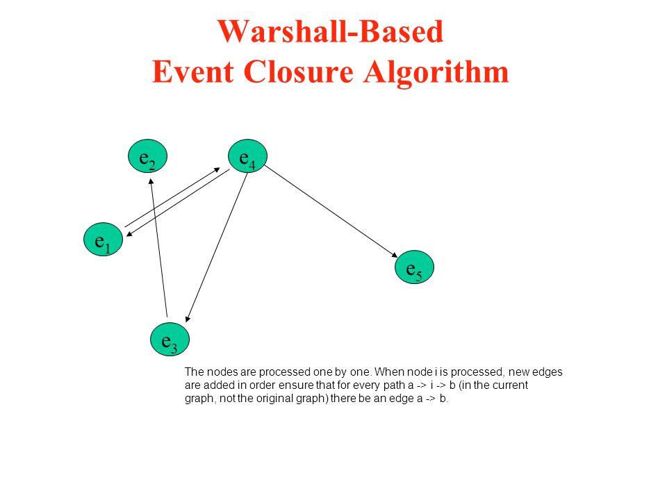 Warshall-Based Event Closure Algorithm e2e2 e1e1 e3e3 e5e5 e4e4 The nodes are processed one by one. When node i is processed, new edges are added in o