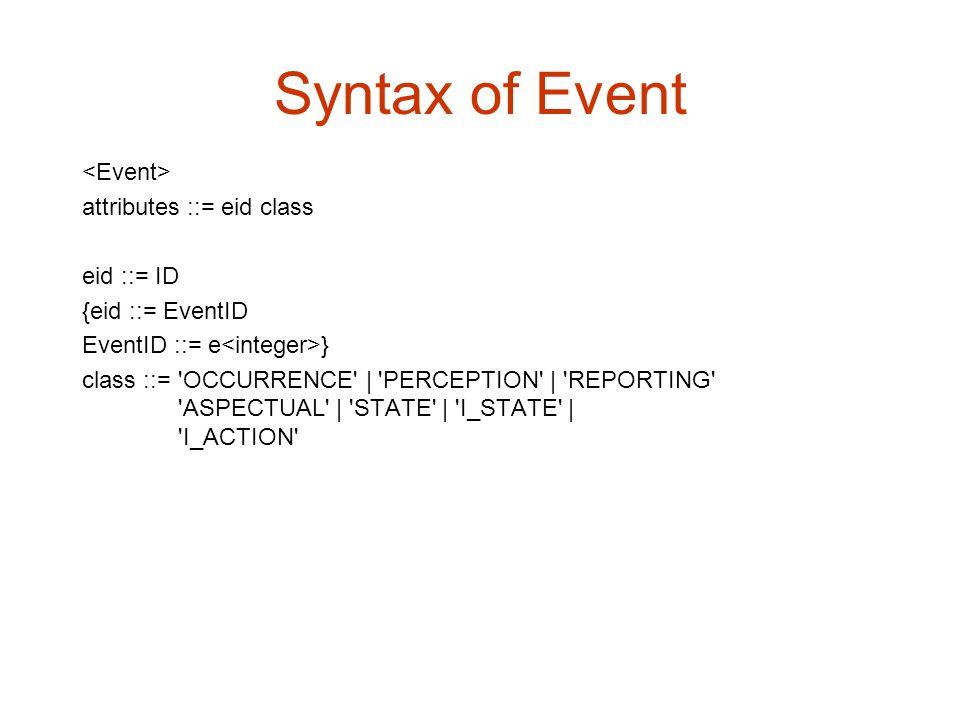 Syntax of Event attributes ::= eid class eid ::= ID {eid ::= EventID EventID ::= e } class ::= 'OCCURRENCE' | 'PERCEPTION' | 'REPORTING' 'ASPECTUAL' |