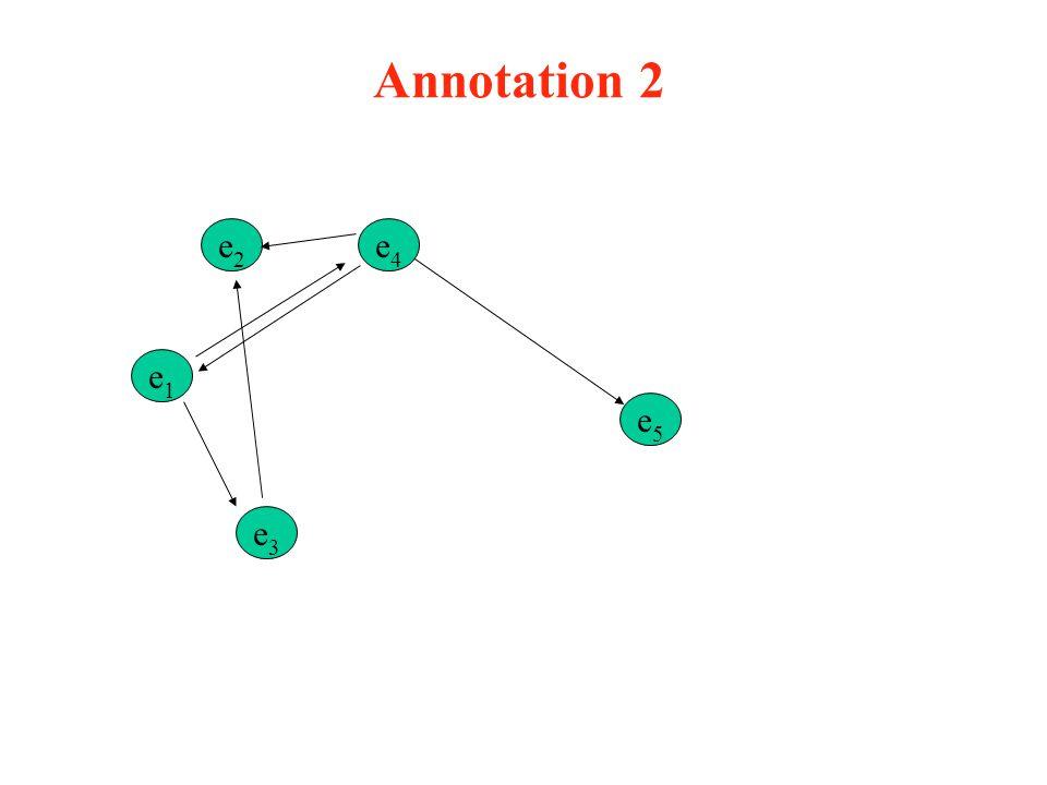 Annotation 2 e2e2 e1e1 e3e3 e5e5 e4e4