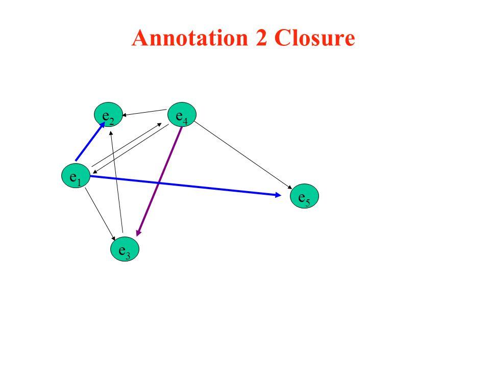 Annotation 2 Closure e2e2 e1e1 e3e3 e5e5 e4e4