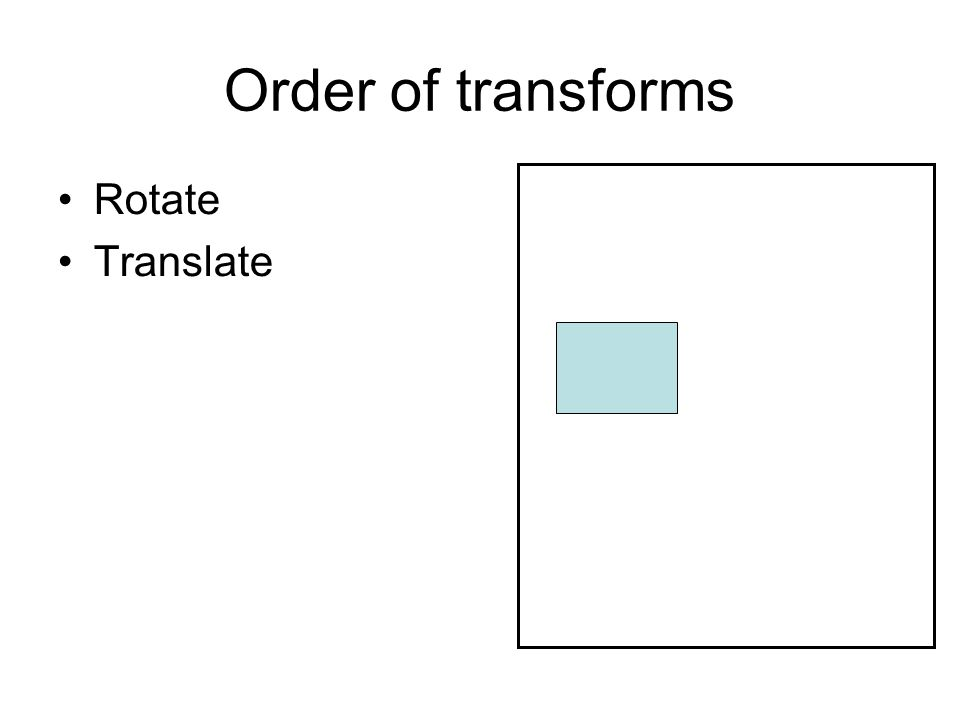 Order of transforms Rotate Translate