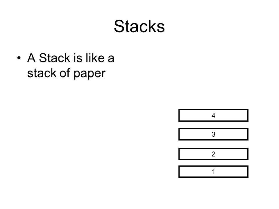 Stacks A Stack is like a stack of paper 1 2 3 4