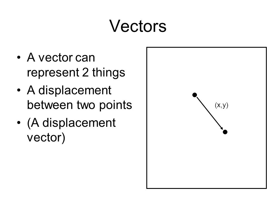 Vectors in Processing dist() gives the distance between two points –length of the displacement between them PVector is a class for representing vectors Its new to the latest version of Processing
