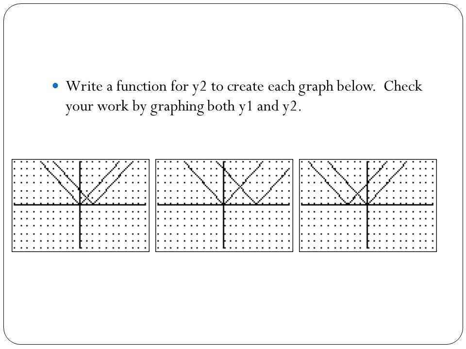 Write a function for y2 to create each graph below. Check your work by graphing both y1 and y2.