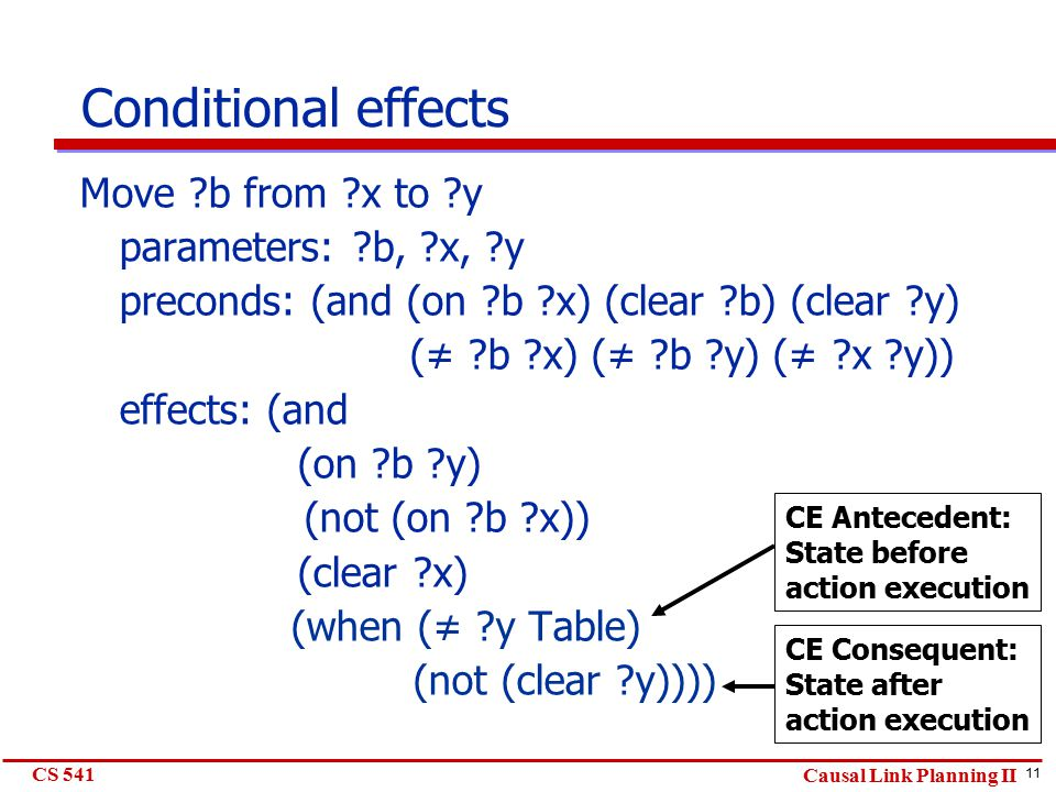 11 CS 541 Causal Link Planning II Conditional effects Move ?b from ?x to ?y parameters: ?b, ?x, ?y preconds: (and (on ?b ?x) (clear ?b) (clear ?y) (≠