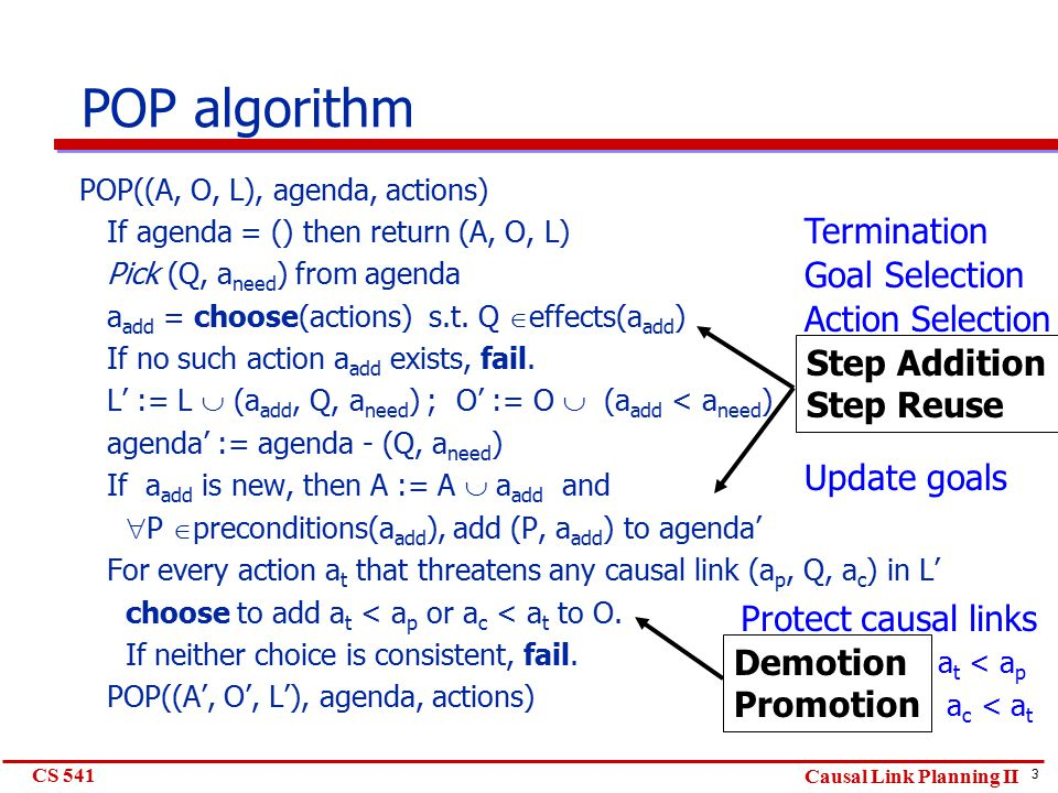 3 CS 541 Causal Link Planning II POP algorithm POP((A, O, L), agenda, actions) If agenda = () then return (A, O, L) Pick (Q, a need ) from agenda a ad