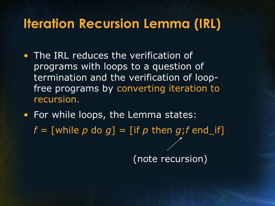 Iteration Recursion Lemma (cont'd) p g T F p g T F p g T F p g T F f = = = f p g;f T F =