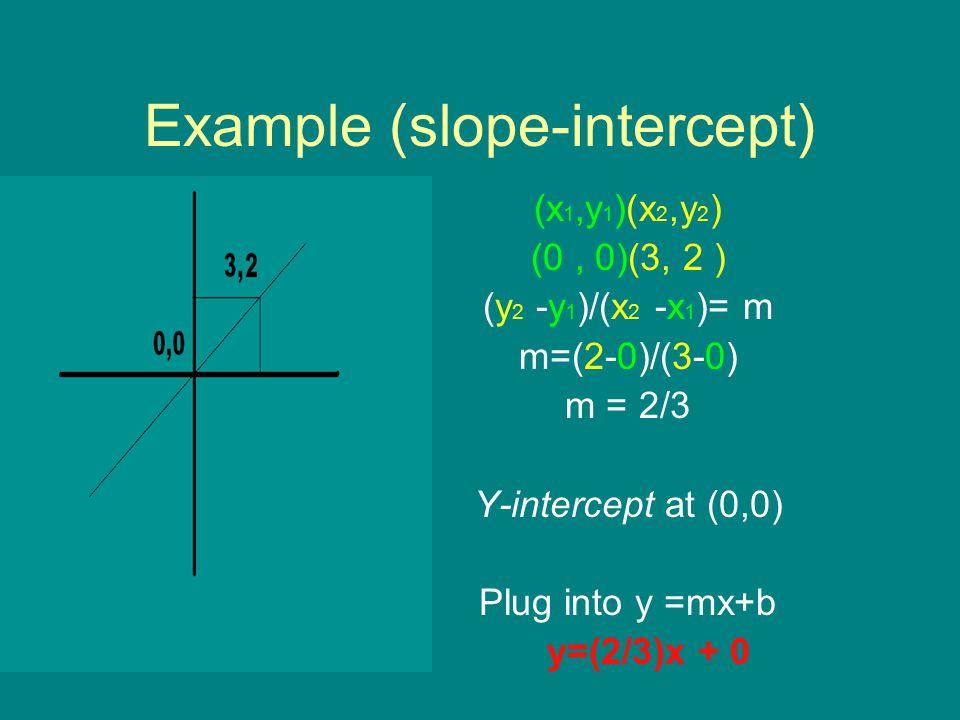 Example (slope-intercept) (x 1,y 1 )(x 2,y 2 ) (0, 0)(3, 2 ) (y 2 -y 1 )/(x 2 -x 1 )= m m=(2-0)/(3-0) m = 2/3 Y-intercept at (0,0) Plug into y =mx+b y