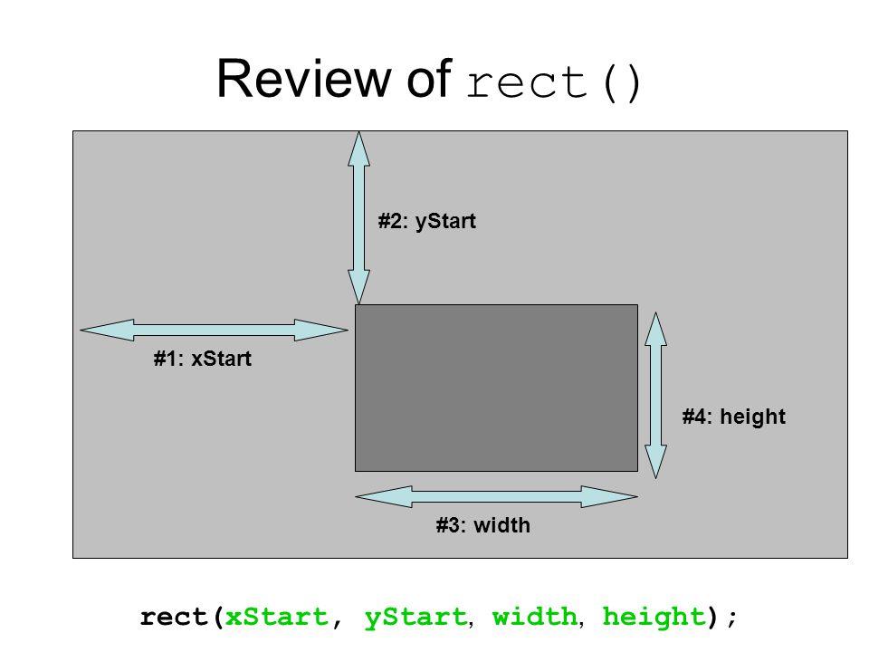 Review of rect() #2: yStart #1: xStart #3: width #4: height rect(xStart, yStart, width, height);