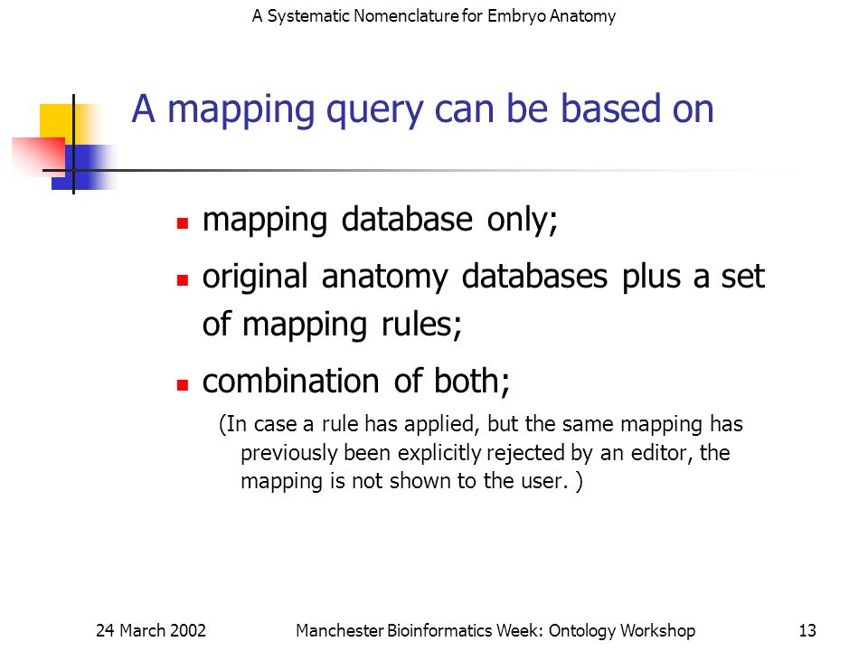 A Systematic Nomenclature for Embryo Anatomy 24 March 2002Manchester Bioinformatics Week: Ontology Workshop13 A mapping query can be based on mapping database only; original anatomy databases plus a set of mapping rules; combination of both; (In case a rule has applied, but the same mapping has previously been explicitly rejected by an editor, the mapping is not shown to the user.
