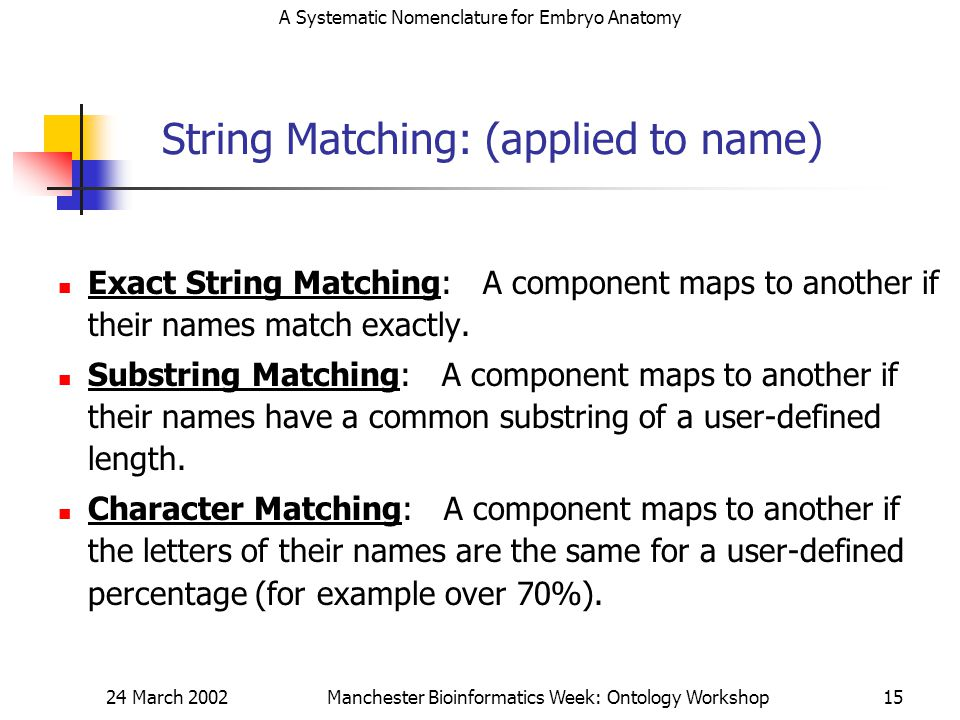 A Systematic Nomenclature for Embryo Anatomy 24 March 2002Manchester Bioinformatics Week: Ontology Workshop15 Exact String Matching: A component maps to another if their names match exactly.
