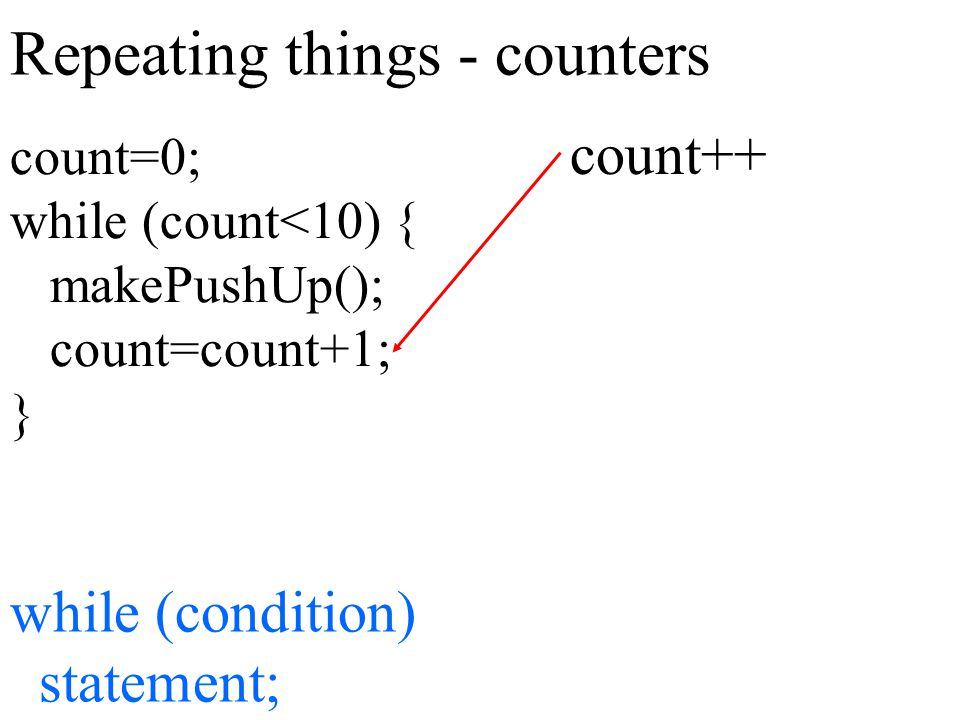 Repeating things - counters count=0; while (count<10) { makePushUp(); count=count+1; } count++ while (condition) statement;