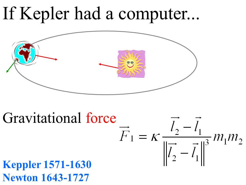 If Kepler had a computer... Gravitational force Keppler 1571-1630 Newton 1643-1727