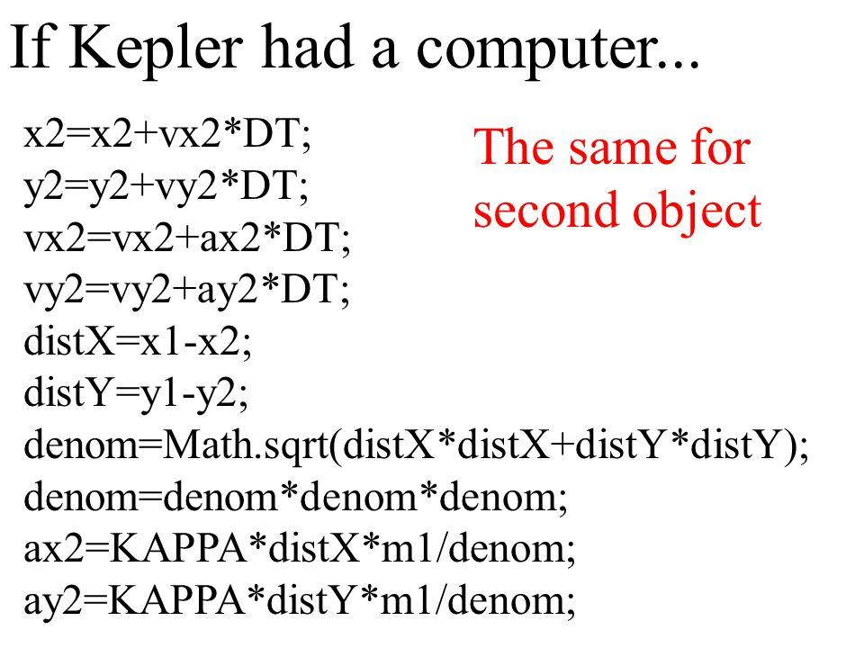 If Kepler had a computer...